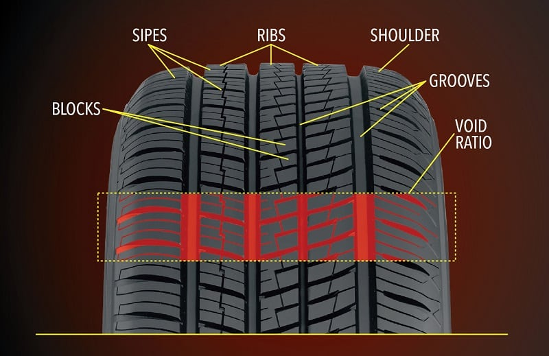 When to get new tire? 2
