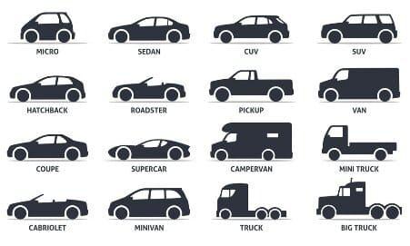 What is Sedan Car?